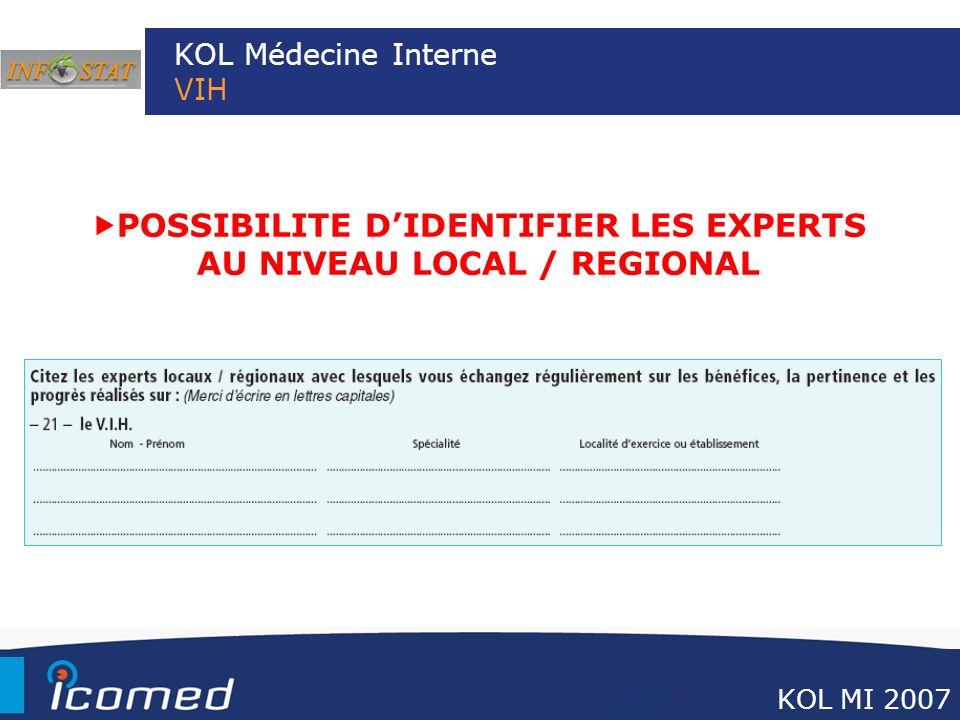KOL Médecine Interne VIH KOL MI 2007 POSSIBILITE DIDENTIFIER LES EXPERTS AU NIVEAU LOCAL / REGIONAL