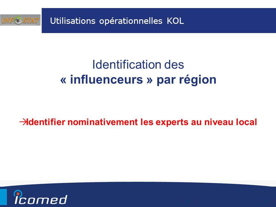 Identification des « influenceurs » par région Utilisations opérationnelles KOL Identifier nominativement les experts au niveau local