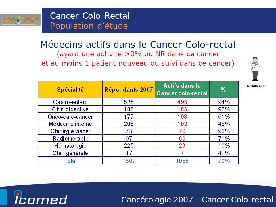 Médecins actifs dans le Cancer Colo-rectal (ayant une activité >0% ou NR dans ce cancer et au moins 1 patient nouveau ou suivi dans ce cancer) Cancer