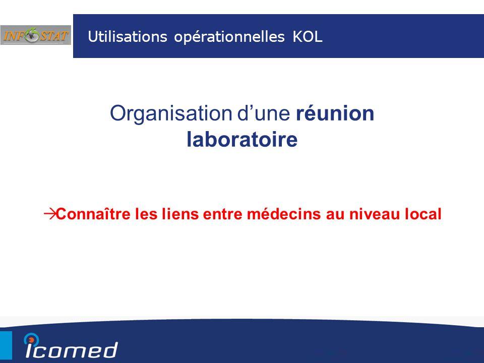 Organisation dune réunion laboratoire Utilisations opérationnelles KOL Connaître les liens entre médecins au niveau local