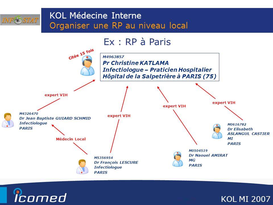 KOL Médecine Interne Organiser une RP au niveau local M0616782 Dr Elisabeth ASLANGUL CASTIER MI PARIS M4963857 Pr Christine KATLAMA Infectiologue – Pr