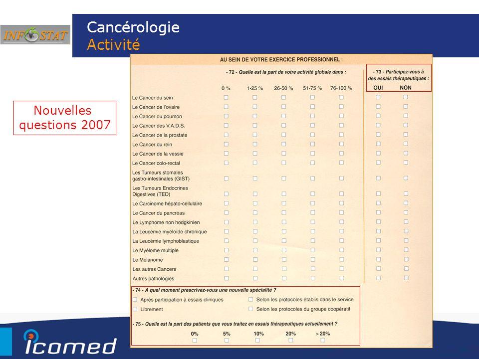 Cancérologie Activité Nouvelles questions 2007