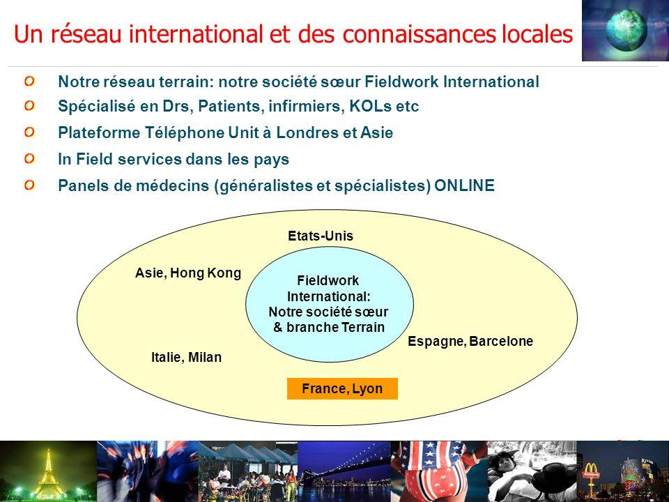 13 Fieldwork International: Notre société sœur & branche Terrain Un réseau international et des connaissances locales Notre réseau terrain: notre soci