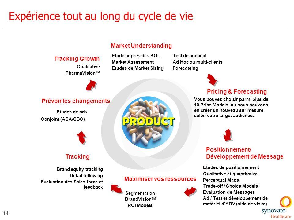 14 Expérience tout au long du cycle de vie PRODUCT Maximiser vos ressources Tracking Prévoir les changements Tracking Growth Pricing & Forecasting Pos