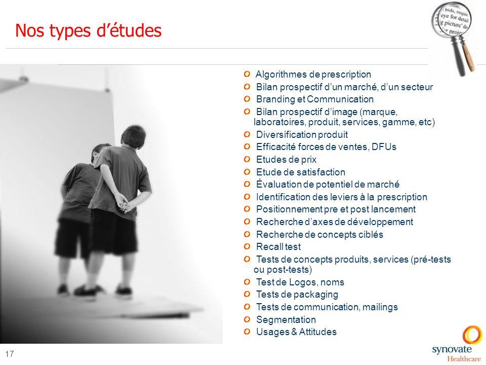 17 Algorithmes de prescription Bilan prospectif dun marché, dun secteur Branding et Communication Bilan prospectif dimage (marque, laboratoires, produ
