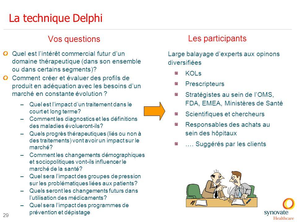 29 La technique Delphi Vos questions Quel est lintérêt commercial futur dun domaine thérapeutique (dans son ensemble ou dans certains segments)? Comme