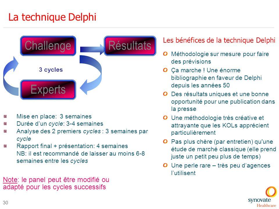 30 Mise en place: 3 semaines Durée dun cycle: 3-4 semaines Analyse des 2 premiers cycles : 3 semaines par cycle Rapport final + présentation: 4 semain