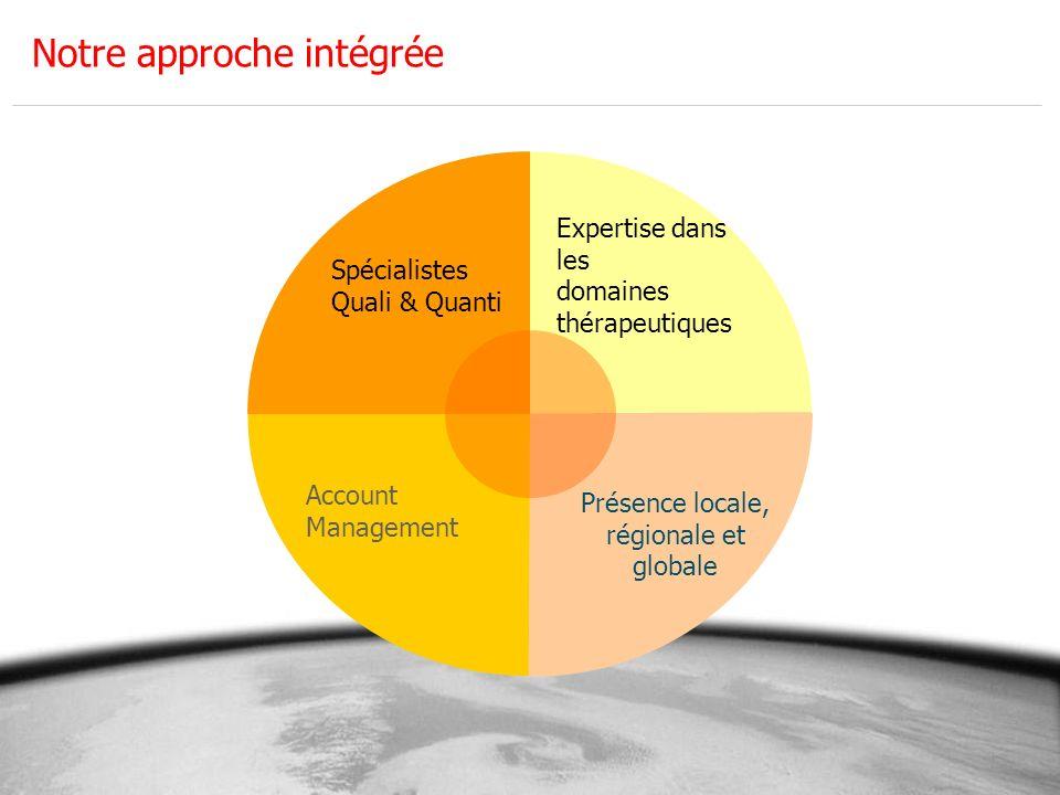 8 Notre approche intégrée Account Management Présence locale, régionale et globale Spécialistes Quali & Quanti Expertise dans les domaines thérapeutiq