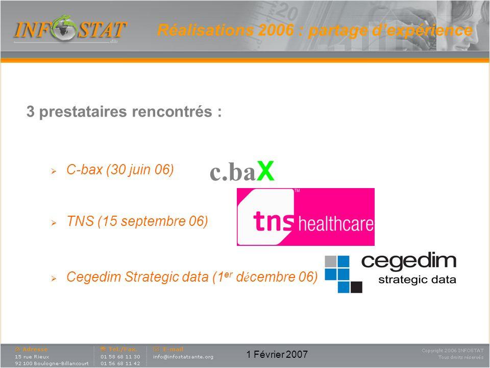 1 Février 2007 Réalisations 2006 : partage dexpérience 3 prestataires rencontrés : C-bax (30 juin 06) TNS (15 septembre 06) Cegedim Strategic data (1