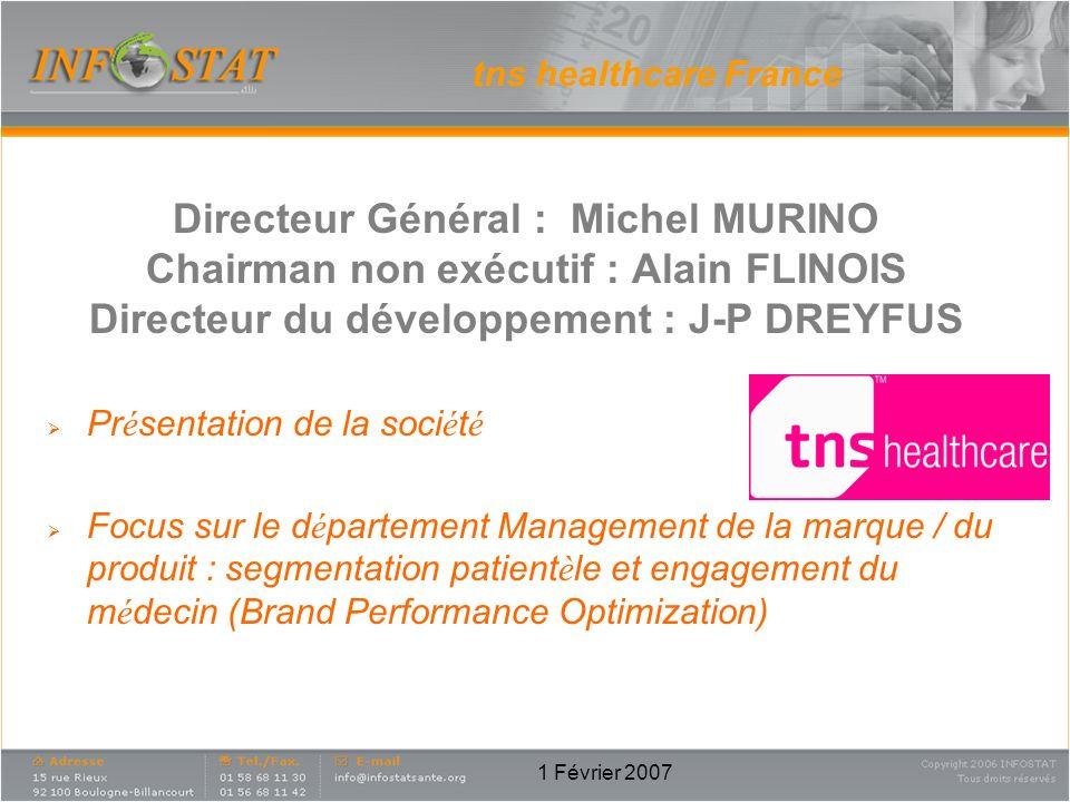 1 Février 2007 tns healthcare France Directeur Général : Michel MURINO Chairman non exécutif : Alain FLINOIS Directeur du développement : J-P DREYFUS