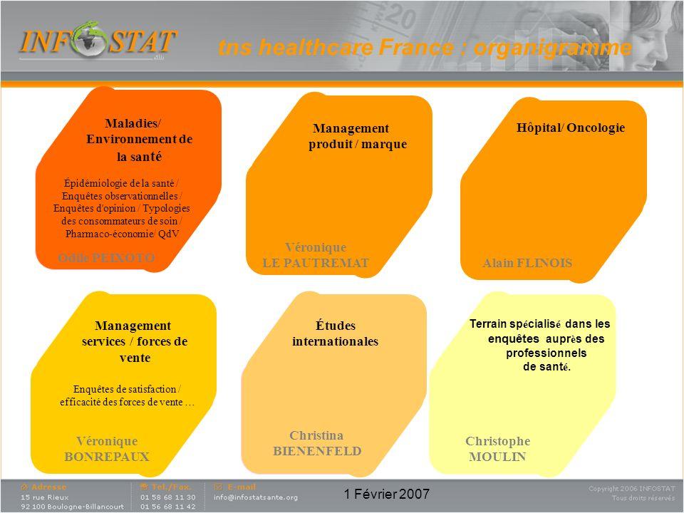 1 Février 2007 tns healthcare France : organigramme Terrain sp é cialis é dans les enquêtes aupr è s des professionnels de sant é. Management produit