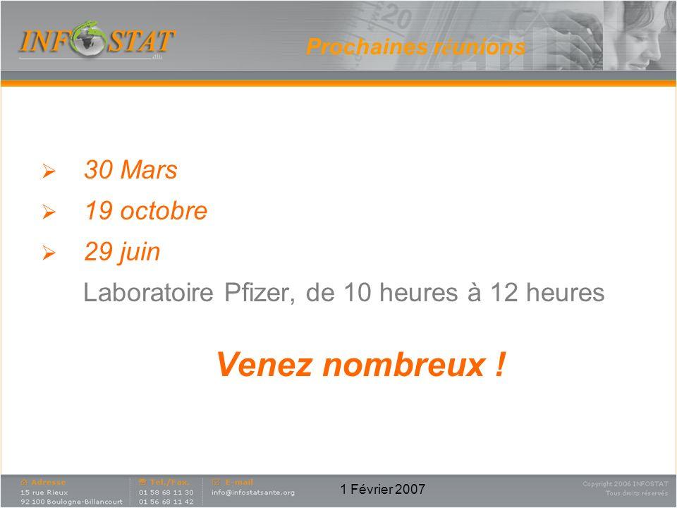 1 Février 2007 Prochaines r é unions 30 Mars 19 octobre 29 juin Laboratoire Pfizer, de 10 heures à 12 heures Venez nombreux !
