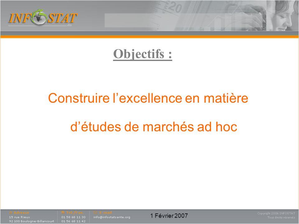 1 Février 2007 Construire lexcellence en matière détudes de marchés ad hoc Objectifs :