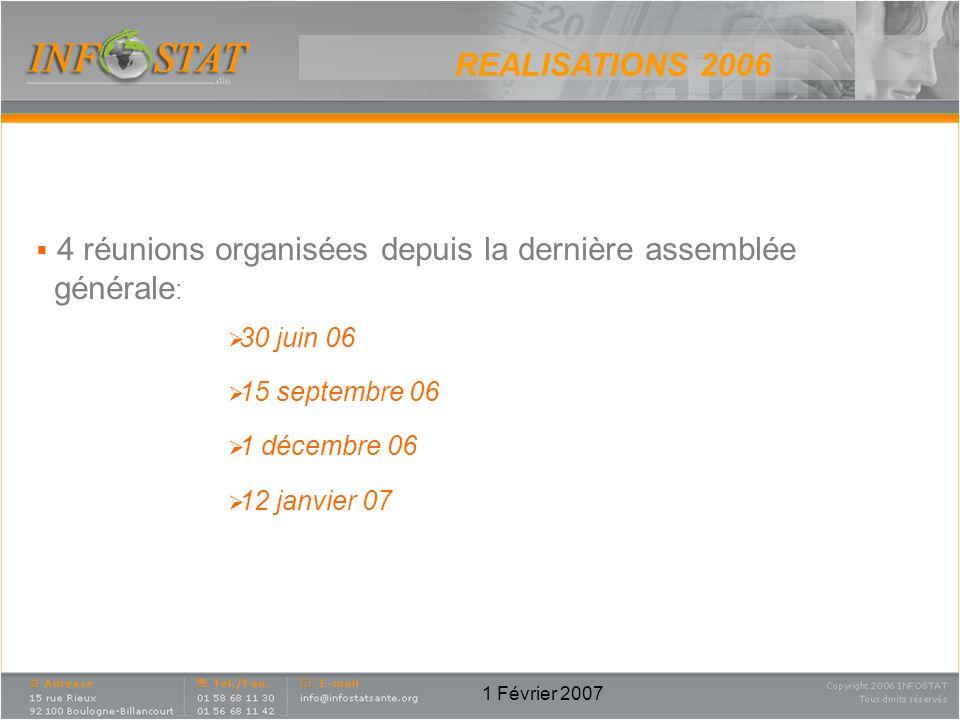 1 Février 2007 REALISATIONS 2006 4 réunions organisées depuis la dernière assemblée générale : 30 juin 06 15 septembre 06 1 décembre 06 12 janvier 07