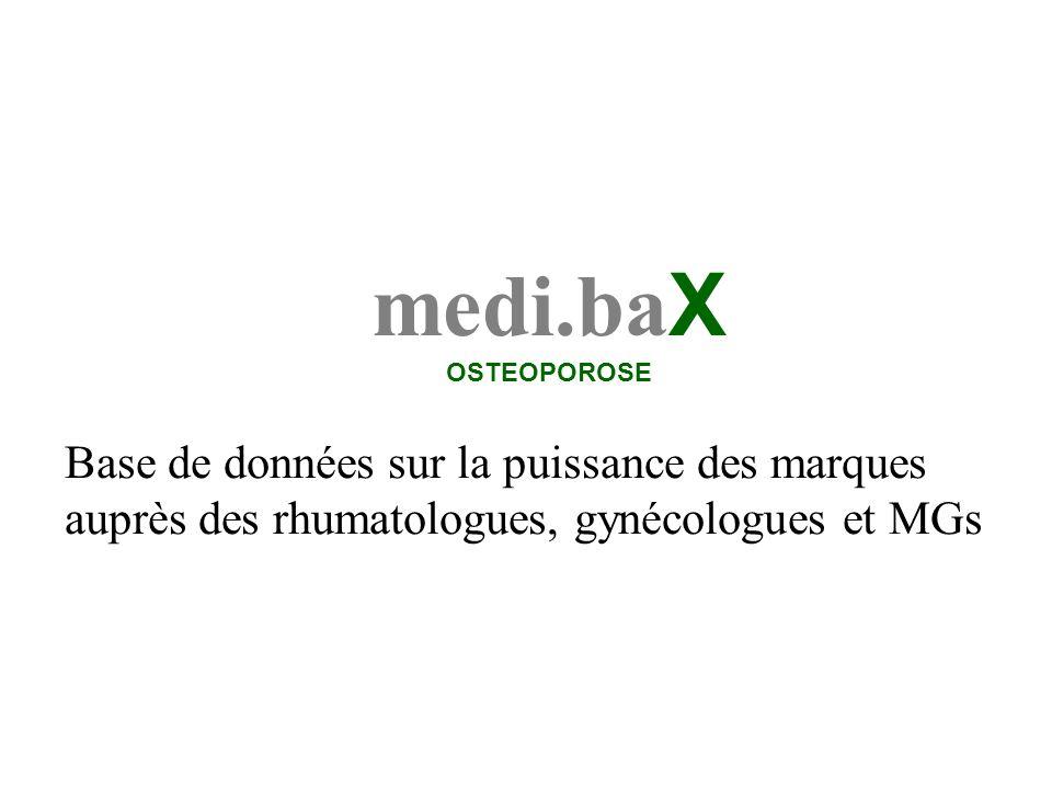 medi.ba X OSTEOPOROSE Base de données sur la puissance des marques auprès des rhumatologues, gynécologues et MGs