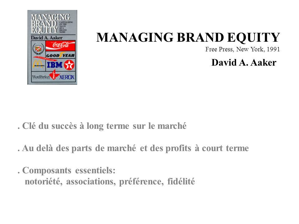 MANAGING BRAND EQUITY Free Press, New York, 1991 David A. Aaker. Clé du succès à long terme sur le marché. Au delà des parts de marché et des profits