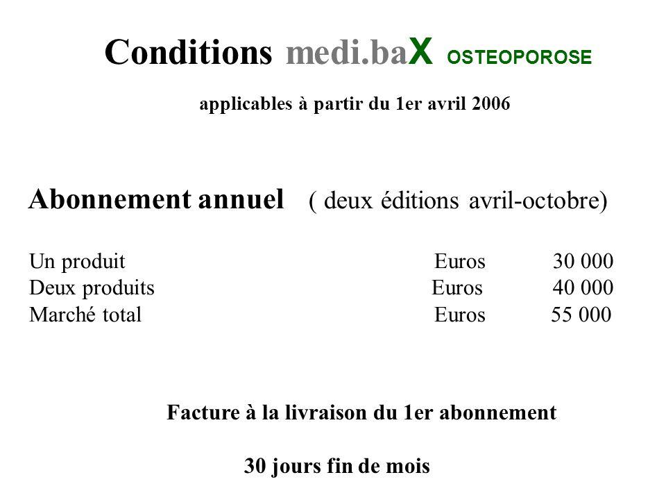 Conditions medi.ba X OSTEOPOROSE applicables à partir du 1er avril 2006 Abonnement annuel ( deux éditions avril-octobre) Un produit Euros 30 000 Deux