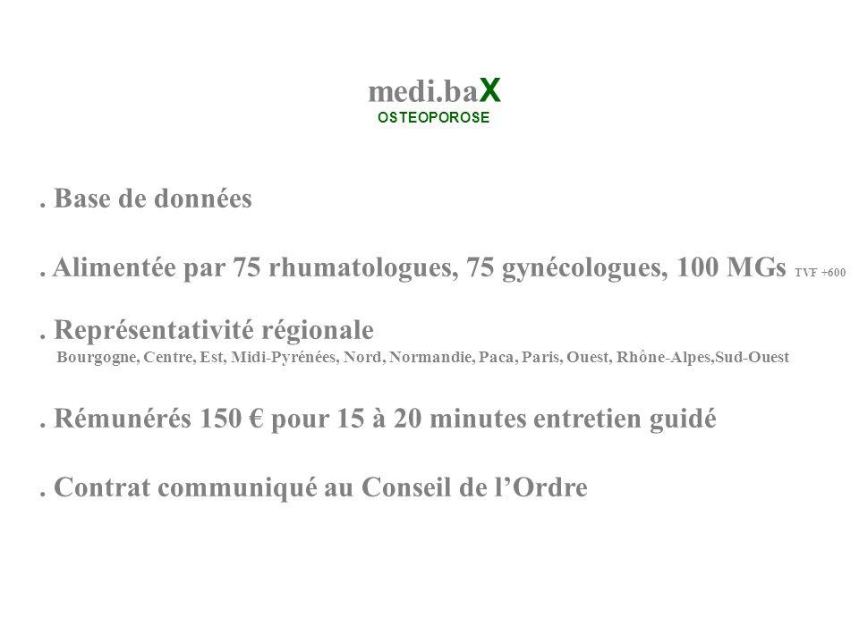 medi.ba X OSTEOPOROSE. Base de données. Alimentée par 75 rhumatologues, 75 gynécologues, 100 MGs TVF +600. Représentativité régionale Bourgogne, Centr