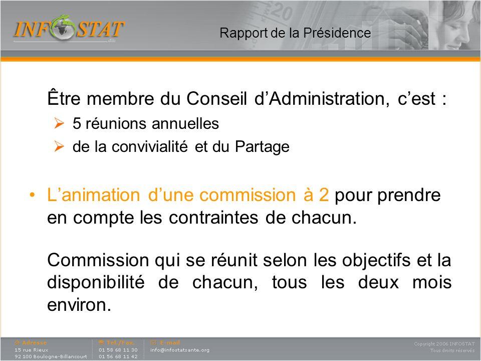 Rapport de la Présidence Être membre du Conseil dAdministration, cest : 5 réunions annuelles de la convivialité et du Partage Lanimation dune commission à 2 pour prendre en compte les contraintes de chacun.