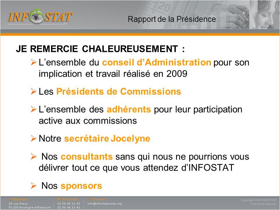 Rapport de la Présidence JE REMERCIE CHALEUREUSEMENT : Lensemble du conseil dAdministration pour son implication et travail réalisé en 2009 Les Présid