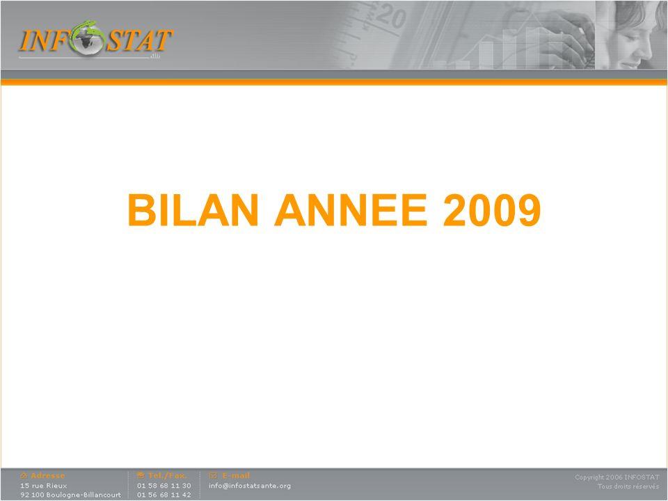 BILAN ANNEE 2009