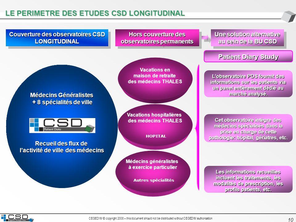 CEGEDIM © copyright 2008 – this document should not be distributed without CEGEDIM authorisation 10 LE PERIMETRE DES ETUDES CSD LONGITUDINAL Couvertur