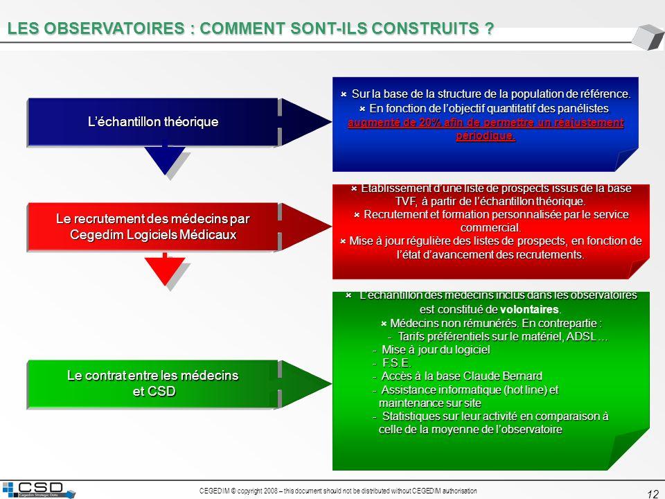 CEGEDIM © copyright 2008 – this document should not be distributed without CEGEDIM authorisation 12 Léchantillon théorique LES OBSERVATOIRES : COMMENT