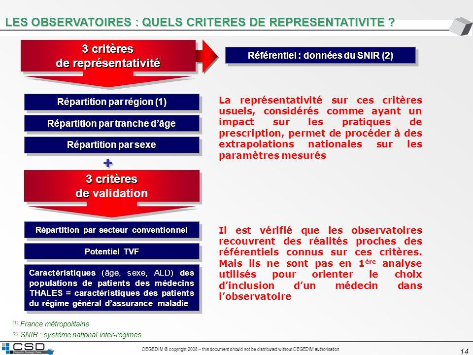 CEGEDIM © copyright 2008 – this document should not be distributed without CEGEDIM authorisation 14 LES OBSERVATOIRES : QUELS CRITERES DE REPRESENTATI
