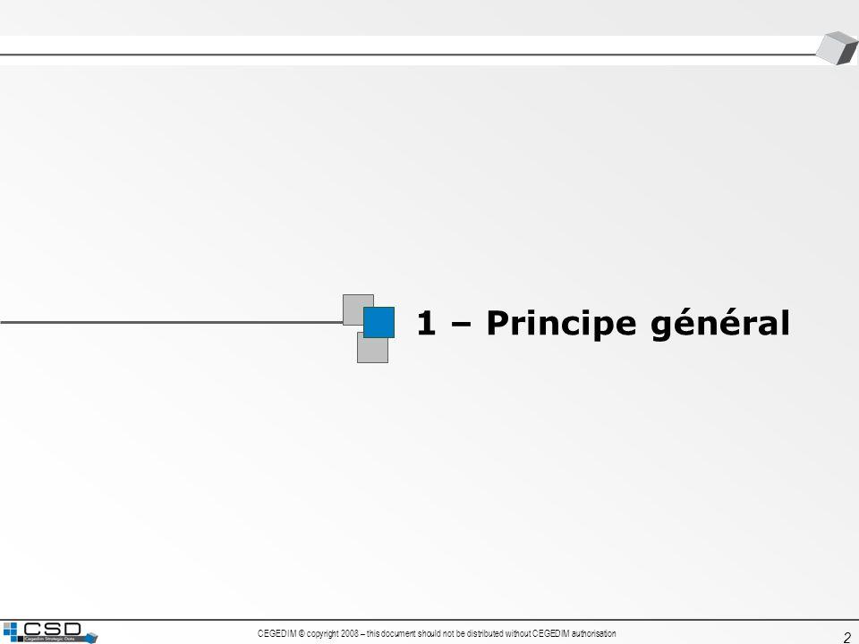 CEGEDIM © copyright 2008 – this document should not be distributed without CEGEDIM authorisation 13 LES OBSERVATOIRES : COMMENT EVOLUENT-ILS .