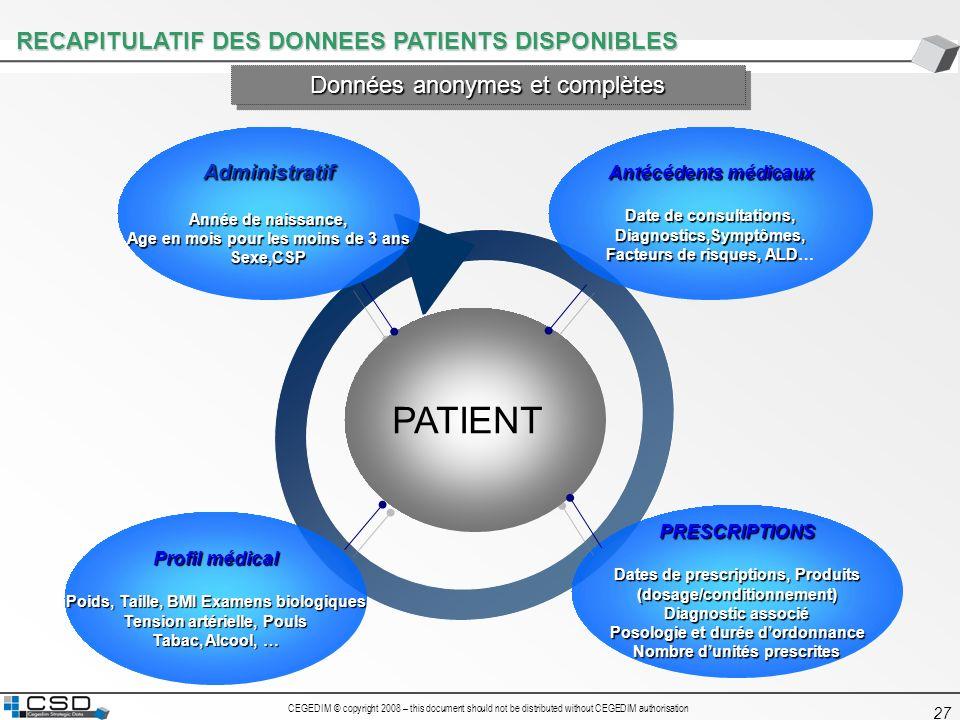 CEGEDIM © copyright 2008 – this document should not be distributed without CEGEDIM authorisation 27 PATIENT Antécédents médicaux Date de consultations