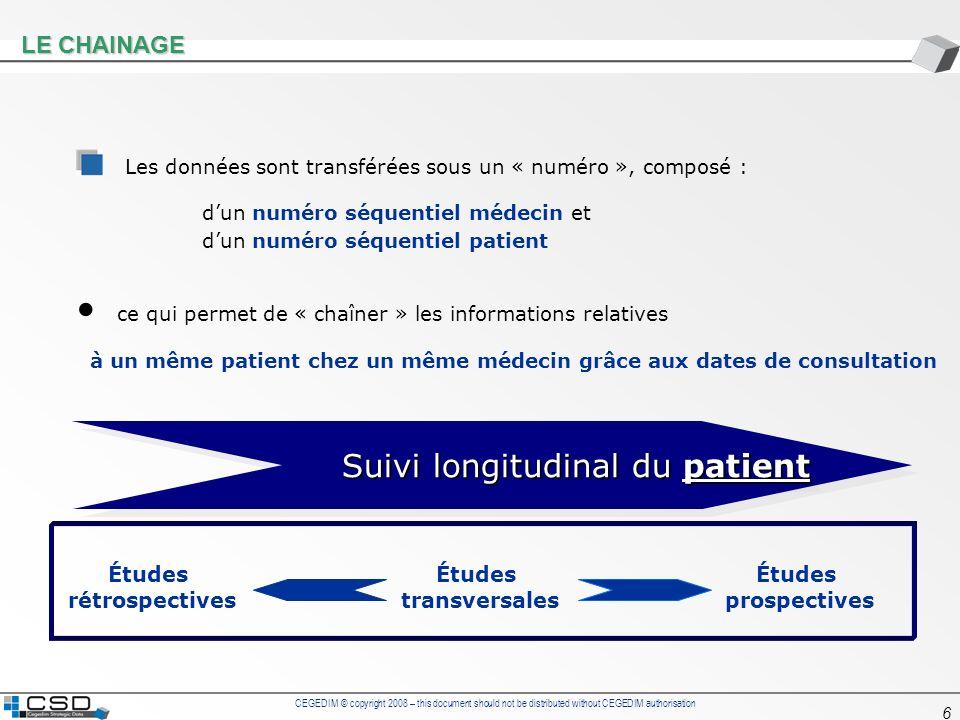 CEGEDIM © copyright 2008 – this document should not be distributed without CEGEDIM authorisation 17 LA FIABILITE DES DONNEES : exemples de marge derreur 7 Spécialité Pathologie / MarchéNb patients 2008% marge derreur * Médecins généralistes (1) n = 56 000 France entière Dyslipidémie8 584 258 patients diagnostiqués +/- 0,2% [8 567 845 ; 8 600 670] HTA12 053 973 patients diagnostiqués +/- 0,2% [12 034 525 ; 12 073 422] Dépression4 730 331 patients traités +/- 0,3% [4 718 148 ; 4 742 514] Migraine 2 198 628 patients traités (crise & fond) +/- 0,4% [2 190 322 ; 2 206 934] Asthme2 615 510 patients diagnostiqués +/- 0,3% [2 606 451 ; 2 624 569] BPCO1 921 209 patients diagnostiqués +/- 0,4% [1 913 445 ; 1 928 973] IPP9 619 469 patients traités +/- 0,2% [9 602 095 ; 9 636 842] Contraception 3 177 001 patientes traitées (court & long terme) +/- 0,3% [3 167 017 ; 3 186 985] IPP9 619 469 patients traités +/- 0,2% [9 602 095 ; 9 636 842] * Marge derreur calculée sur les valeurs brutes