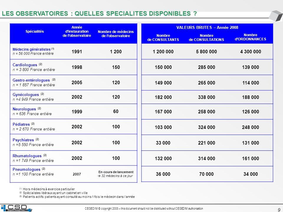 CEGEDIM © copyright 2008 – this document should not be distributed without CEGEDIM authorisation 9 LES OBSERVATOIRES : QUELLES SPECIALITES DISPONIBLES