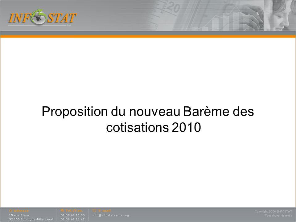 Proposition du nouveau Barème des cotisations 2010