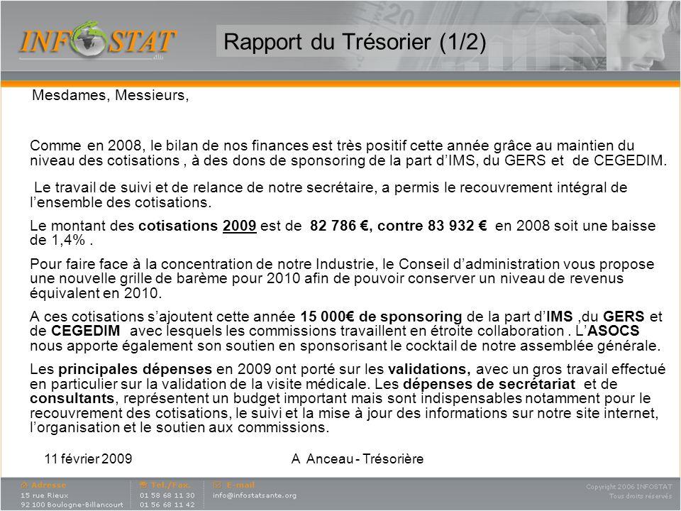Rapport du Trésorier (1/2) Mesdames, Messieurs, Comme en 2008, le bilan de nos finances est très positif cette année grâce au maintien du niveau des cotisations, à des dons de sponsoring de la part dIMS, du GERS et de CEGEDIM.