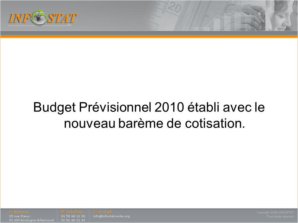 Budget Prévisionnel 2010 établi avec le nouveau barème de cotisation.