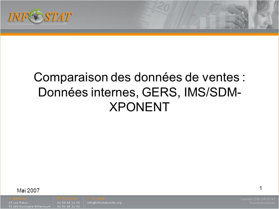 Mai 2007 1 Comparaison des données de ventes : Données internes, GERS, IMS/SDM- XPONENT