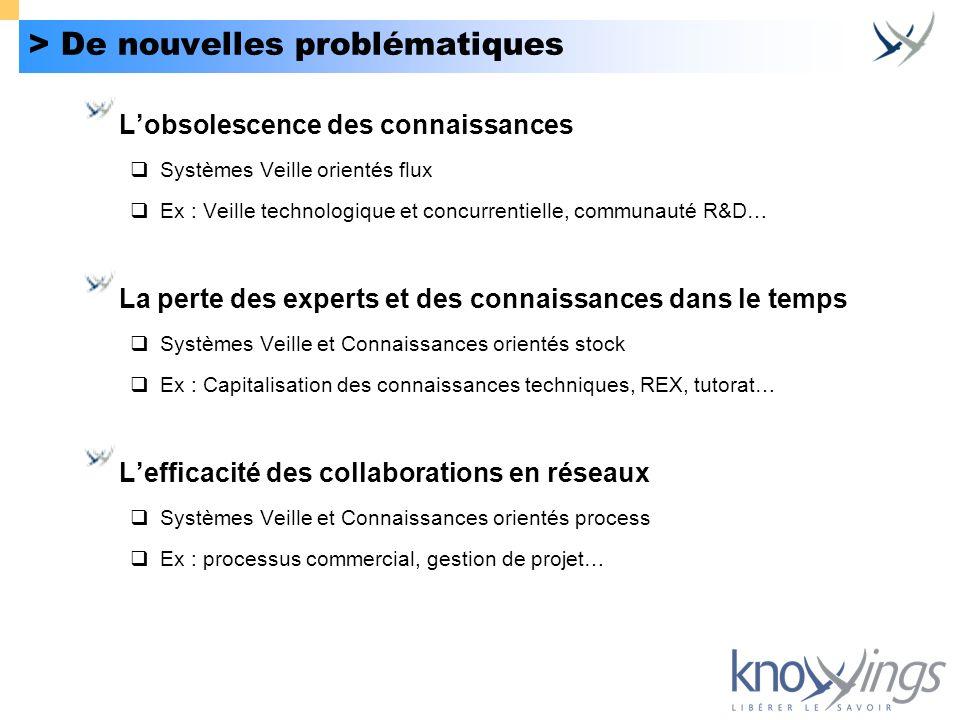 > De nouvelles problématiques Lobsolescence des connaissances Systèmes Veille orientés flux Ex : Veille technologique et concurrentielle, communauté R