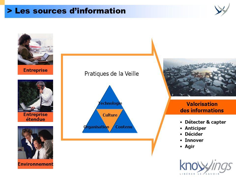 Valorisation des informations > Les sources dinformation Entreprise étendue Environnement Salons Réseaux État Médias Blogs Brevets Conférences Presse