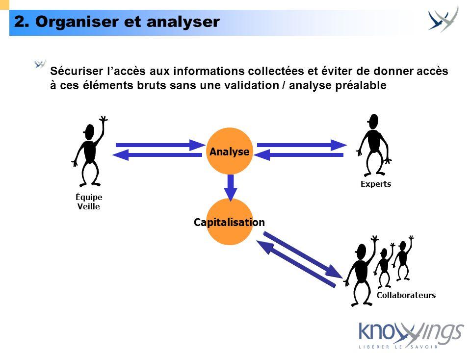 2. Organiser et analyser Sécuriser laccès aux informations collectées et éviter de donner accès à ces éléments bruts sans une validation / analyse pré