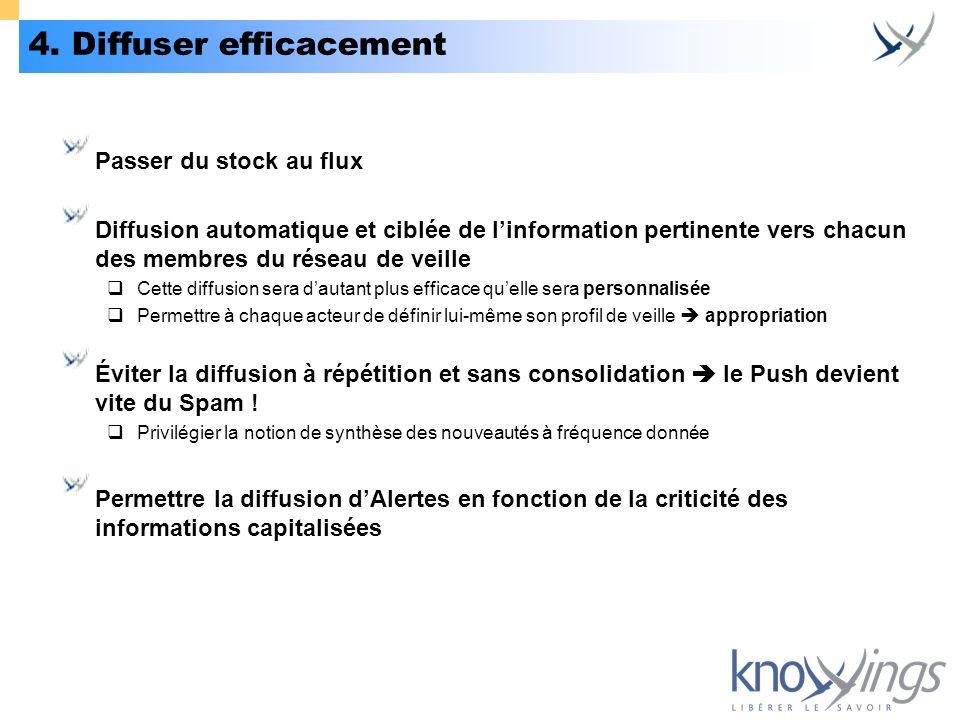 4. Diffuser efficacement Passer du stock au flux Diffusion automatique et ciblée de linformation pertinente vers chacun des membres du réseau de veill