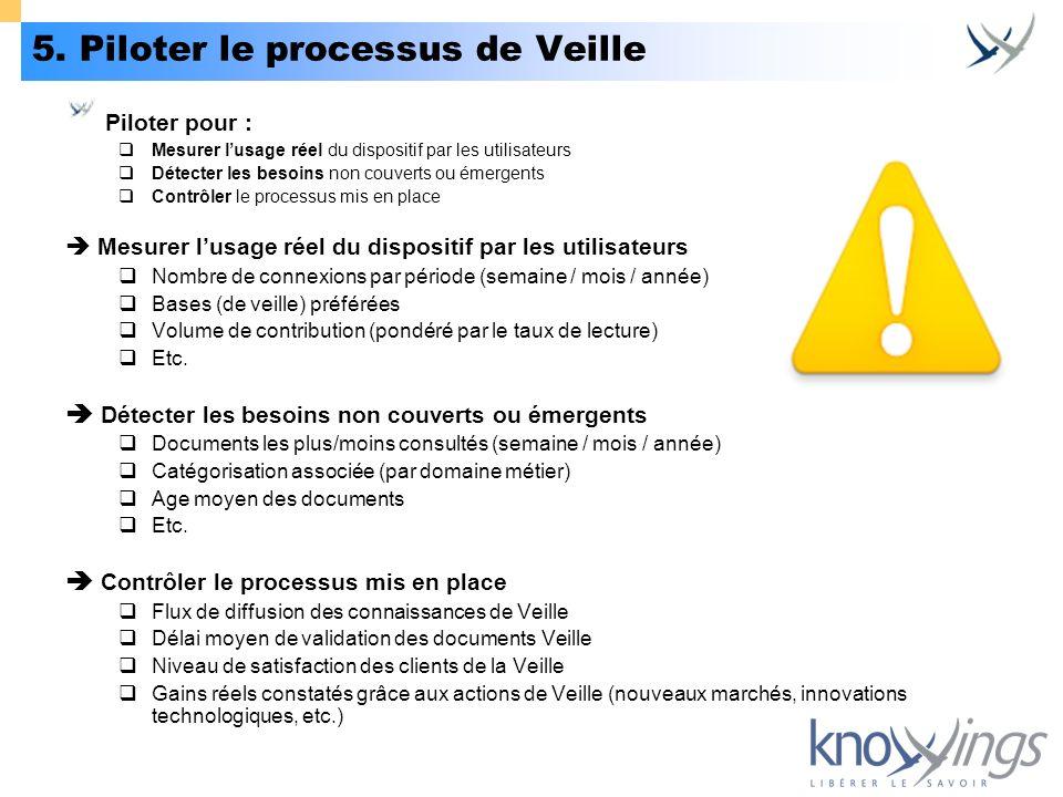 5. Piloter le processus de Veille Piloter pour : Mesurer lusage réel du dispositif par les utilisateurs Détecter les besoins non couverts ou émergents