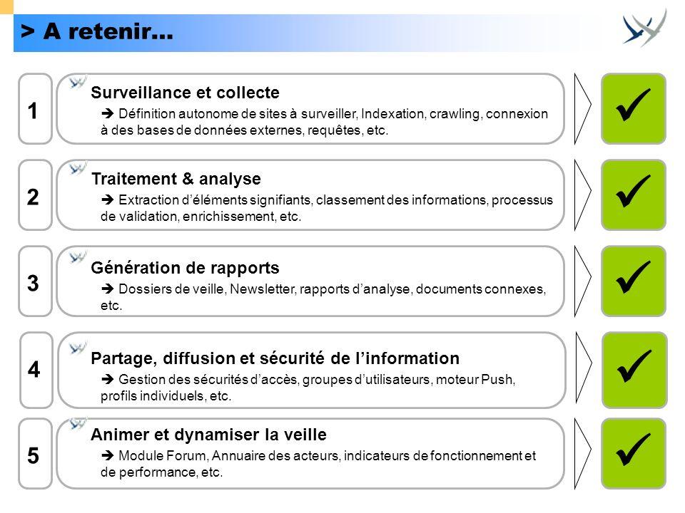 > A retenir… 1 Surveillance et collecte Définition autonome de sites à surveiller, Indexation, crawling, connexion à des bases de données externes, re
