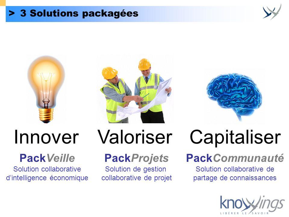 >3 Solutions packagées InnoverValoriser Capitaliser PackVeille Solution collaborative dintelligence économique PackProjets Solution de gestion collabo