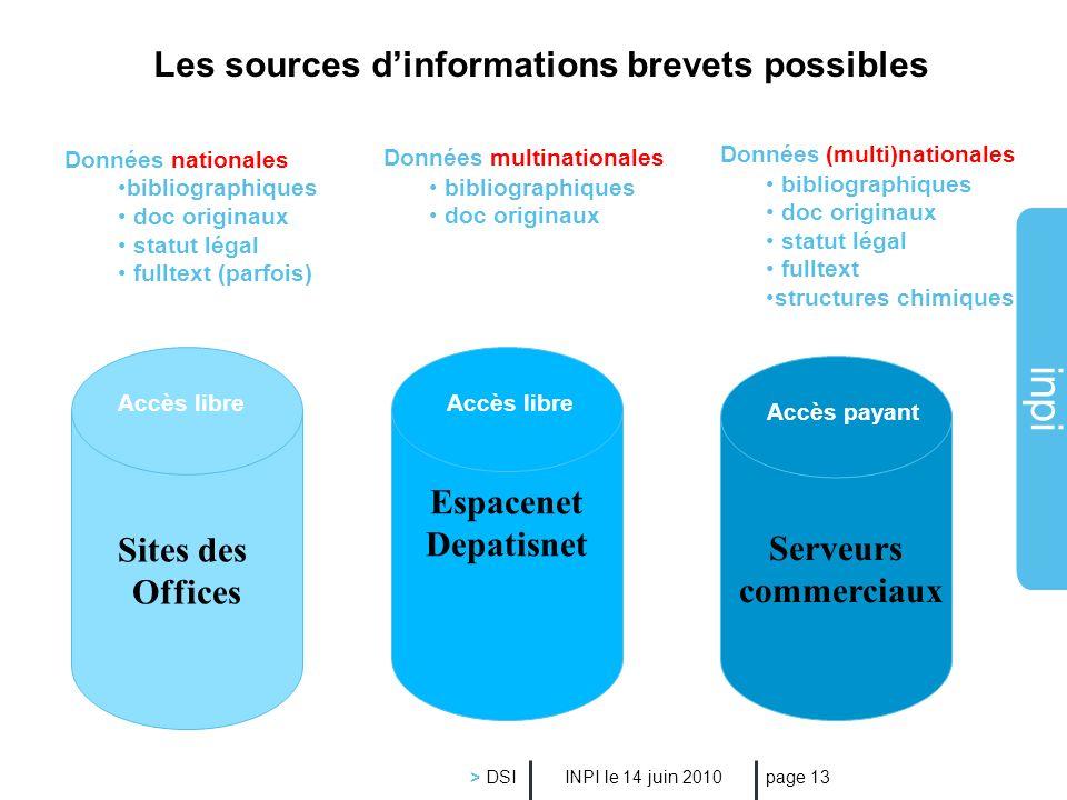 inpi INPI le 14 juin 2010 > DSI page 13 Les sources dinformations brevets possibles Sites des Offices Données nationales bibliographiques doc originau