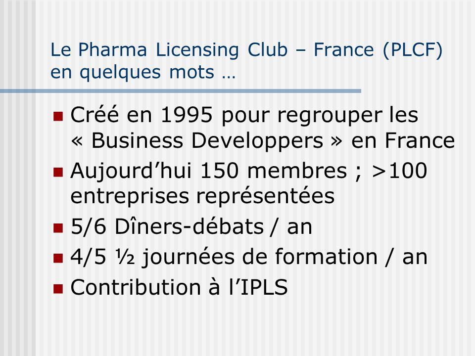 Le Pharma Licensing Club – France (PLCF) en quelques mots … Créé en 1995 pour regrouper les « Business Developpers » en France Aujourdhui 150 membres ; >100 entreprises représentées 5/6 Dîners-débats / an 4/5 ½ journées de formation / an Contribution à lIPLS