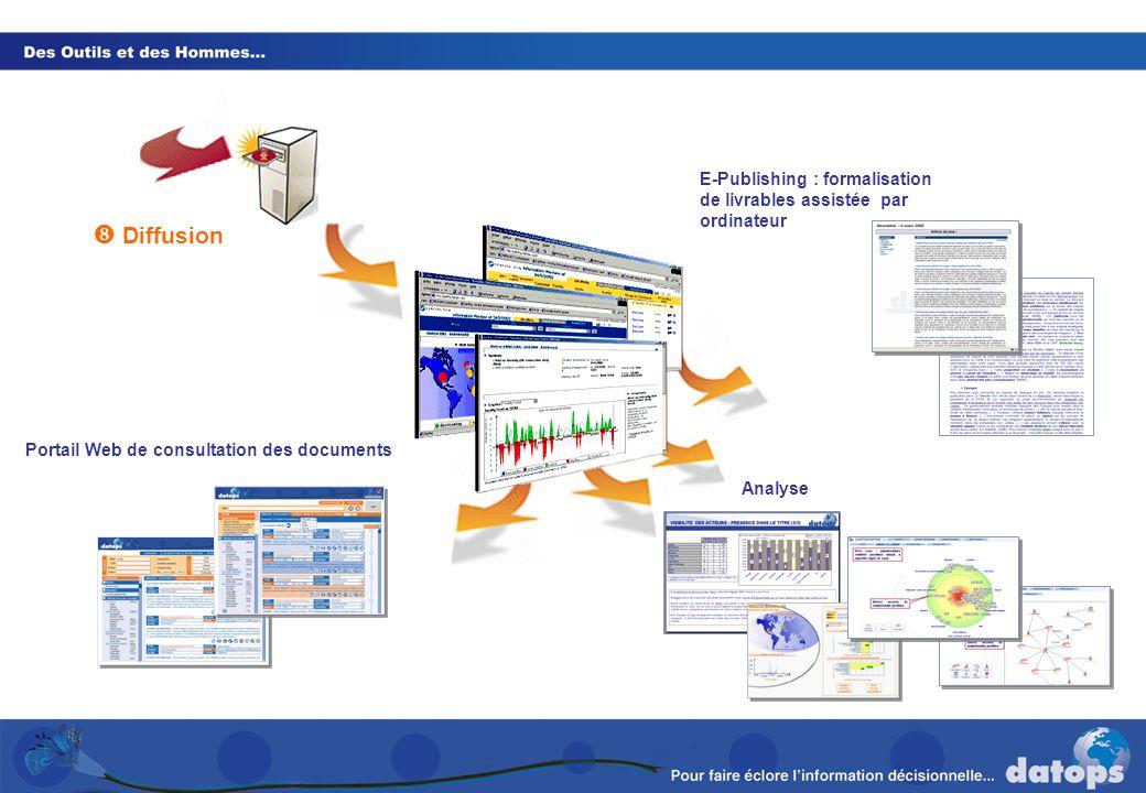 Diffusion Portail Web de consultation des documents Analyse E-Publishing : formalisation de livrables assistée par ordinateur
