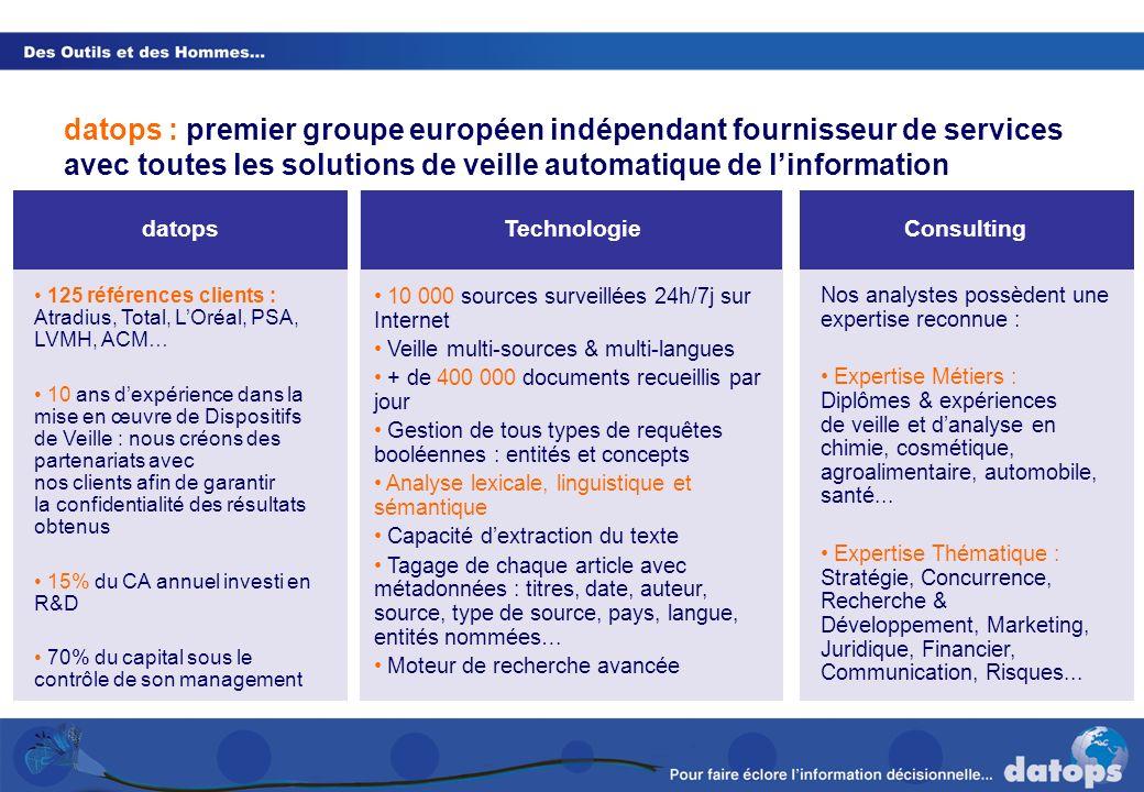 datops : premier groupe européen indépendant fournisseur de services avec toutes les solutions de veille automatique de linformation 10 000 sources su