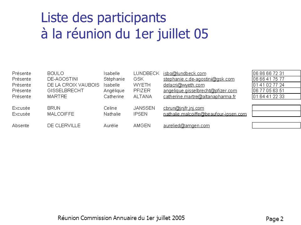 Page 2 Réunion Commission Annuaire du 1er juillet 2005 Liste des participants à la réunion du 1er juillet 05