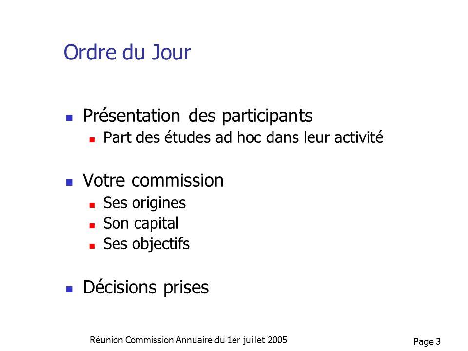 Page 3 Réunion Commission Annuaire du 1er juillet 2005 Ordre du Jour Présentation des participants Part des études ad hoc dans leur activité Votre com