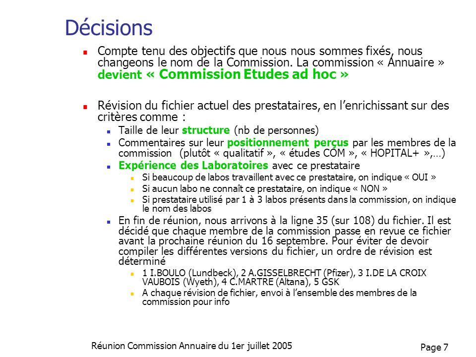 Page 7 Réunion Commission Annuaire du 1er juillet 2005 Décisions Compte tenu des objectifs que nous nous sommes fixés, nous changeons le nom de la Com